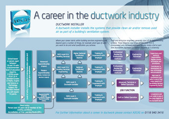ADCAS Careers 1 Organisation structure